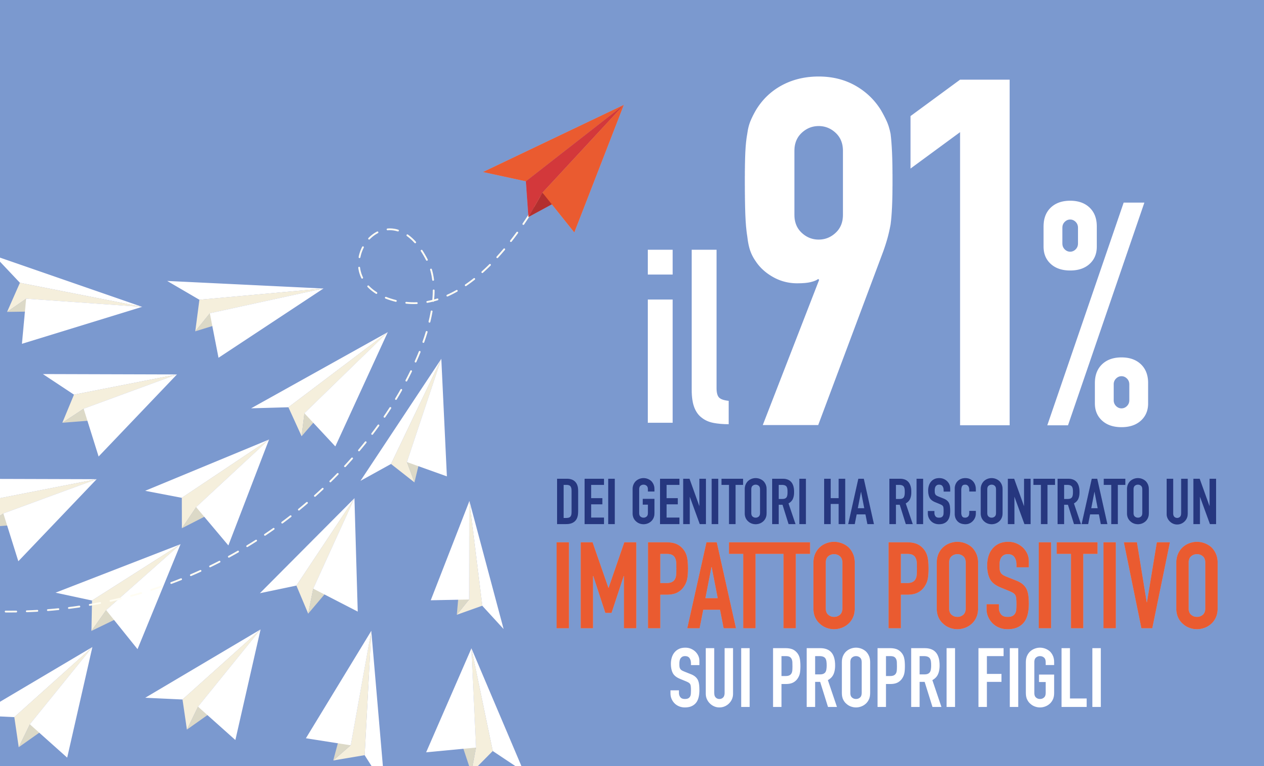 infografica_banner_docenti_sitoC-3